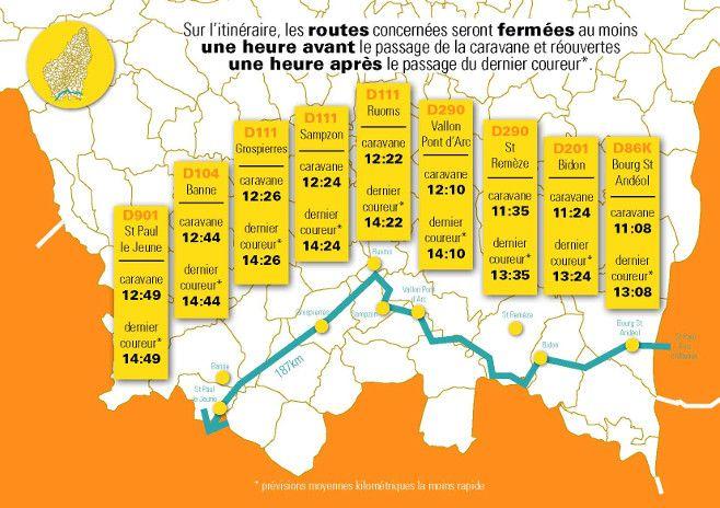 itinéraire du tour de France