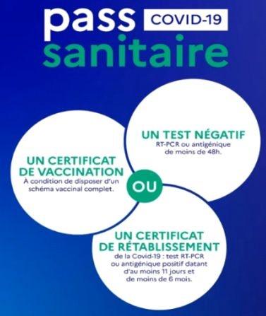 pass sanitaire Arleblanc